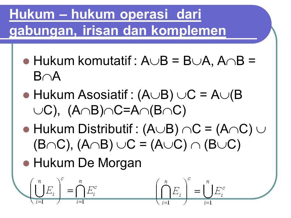 Hukum – hukum operasi dari gabungan, irisan dan komplemen Hukum komutatif : A  B = B  A, A  B = B  A Hukum Asosiatif : (A  B)  C = A  (B  C),