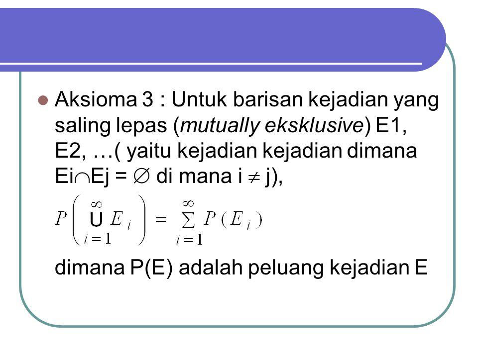 Aksioma 3 : Untuk barisan kejadian yang saling lepas (mutually eksklusive) E1, E2, …( yaitu kejadian kejadian dimana Ei  Ej =  di mana i  j), dimana P(E) adalah peluang kejadian E