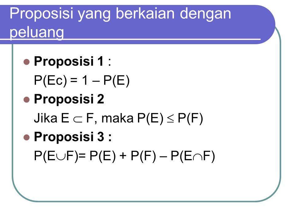 Proposisi yang berkaian dengan peluang Proposisi 1 : P(Ec) = 1 – P(E) Proposisi 2 Jika E  F, maka P(E)  P(F) Proposisi 3 : P(E  F)= P(E) + P(F) – P(E  F)