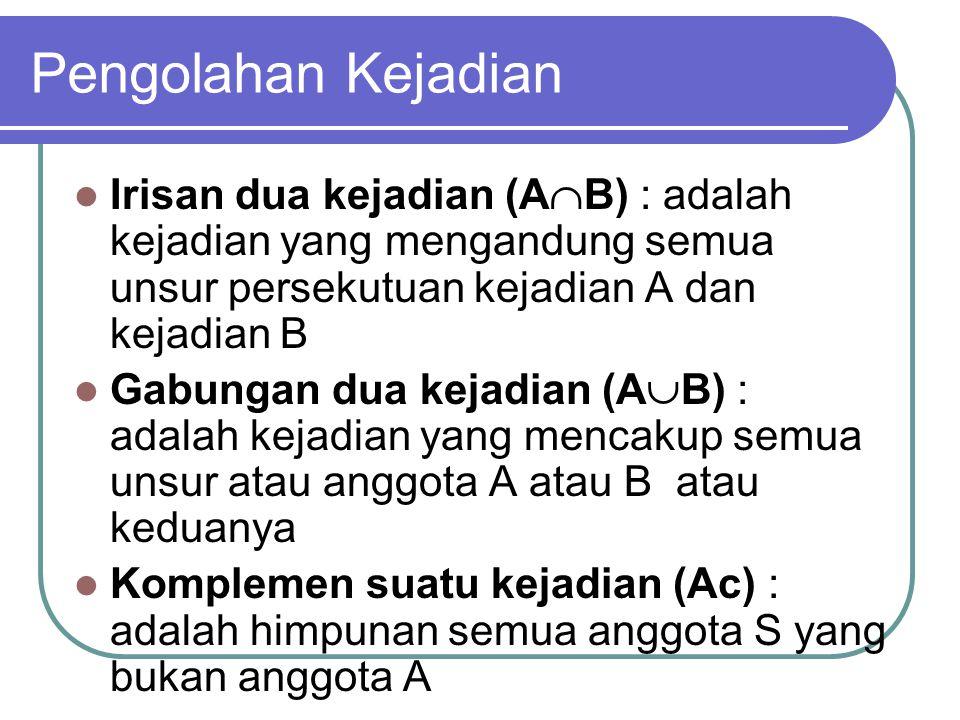 Pengolahan Kejadian Irisan dua kejadian (A  B) : adalah kejadian yang mengandung semua unsur persekutuan kejadian A dan kejadian B Gabungan dua kejad