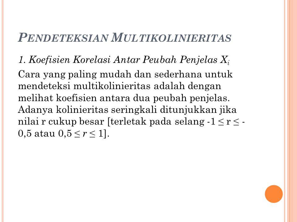 P ENDETEKSIAN M ULTIKOLINIERITAS 1.