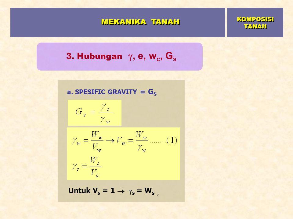 a. SPESIFIC GRAVITY = G S Untuk V s = 1   s = W s, 3. Hubungan , e, w c, G s MEKANIKA TANAH KOMPOSISI TANAH
