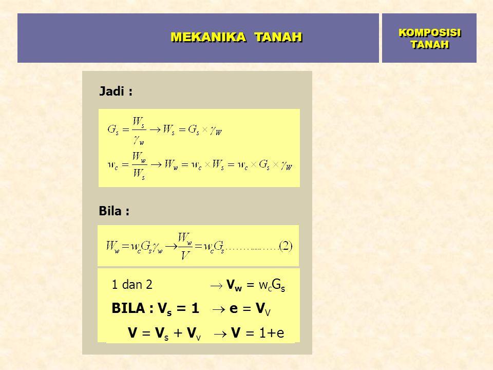 Bila : 1 dan 2  V w = w c G s BILA : V s = 1  e = V V V = V s + V v  V = 1+e Jadi : MEKANIKA TANAH KOMPOSISI TANAH