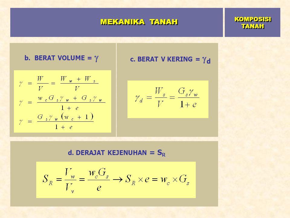 b. BERAT VOLUME =  c. BERAT V KERING =  d d. DERAJAT KEJENUHAN = S R MEKANIKA TANAH KOMPOSISI TANAH