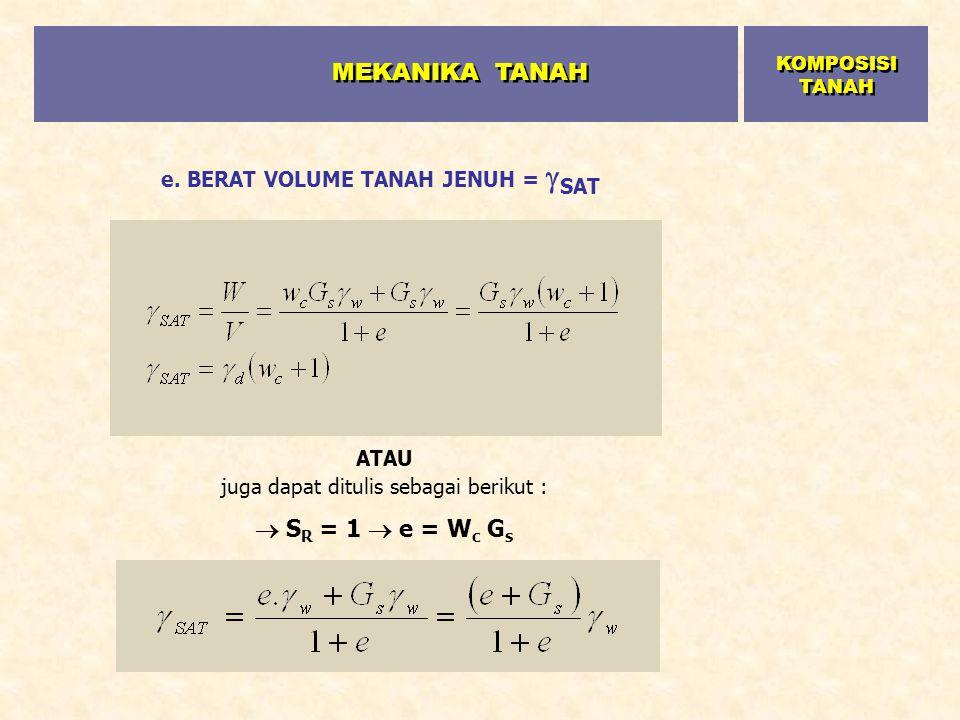 e. BERAT VOLUME TANAH JENUH =  SAT ATAU juga dapat ditulis sebagai berikut :  S R = 1  e = W c G s MEKANIKA TANAH KOMPOSISI TANAH