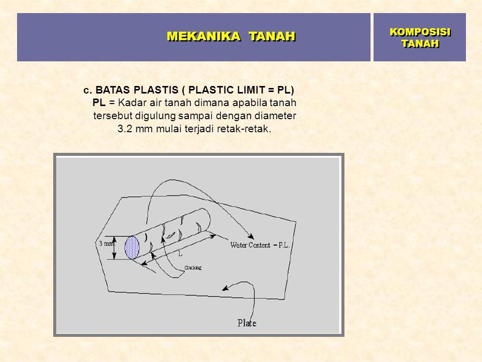 c. BATAS PLASTIS ( PLASTIC LIMIT = PL) PL = Kadar air tanah dimana apabila tanah tersebut digulung sampai dengan diameter 3.2 mm mulai terjadi retak-r