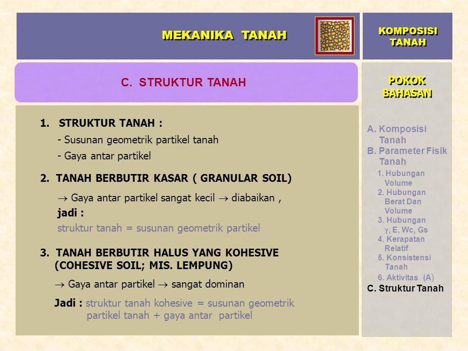 POKOK BAHASAN 1. STRUKTUR TANAH : - Susunan geometrik partikel tanah - Gaya antar partikel 2. TANAH BERBUTIR KASAR ( GRANULAR SOIL)  Gaya antar parti