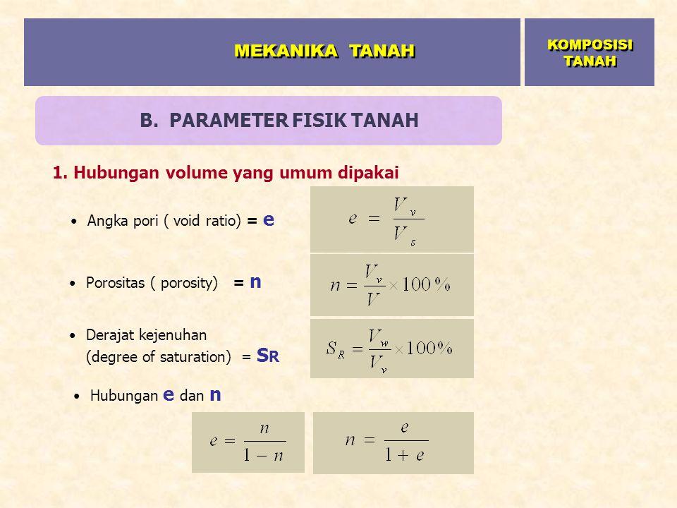 Angka pori ( void ratio) = e Porositas ( porosity) = n Derajat kejenuhan (degree of saturation) = S R Hubungan e dan n B. PARAMETER FISIK TANAH 1. Hub