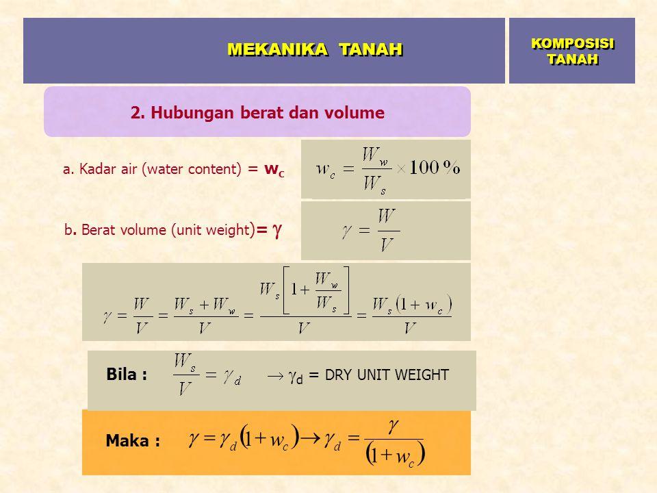 2. Hubungan berat dan volume Bila :   d = DRY UNIT WEIGHT Maka : a. Kadar air (water content) = w c b. Berat volume (unit weight )=    c dcd w