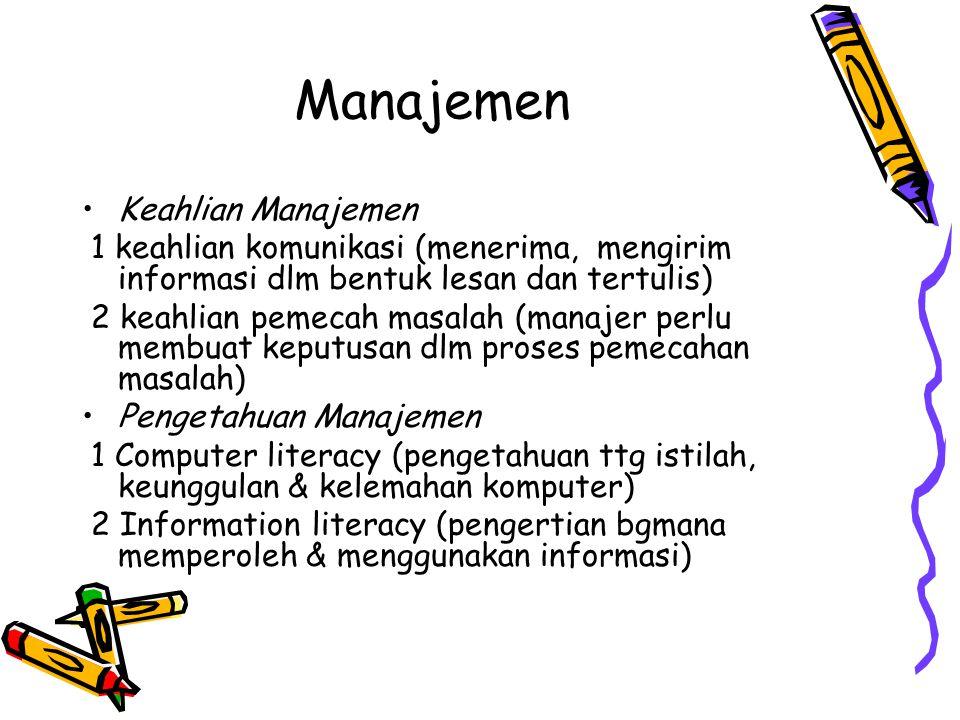 Manajemen Keahlian Manajemen 1 keahlian komunikasi (menerima, mengirim informasi dlm bentuk lesan dan tertulis) 2 keahlian pemecah masalah (manajer pe