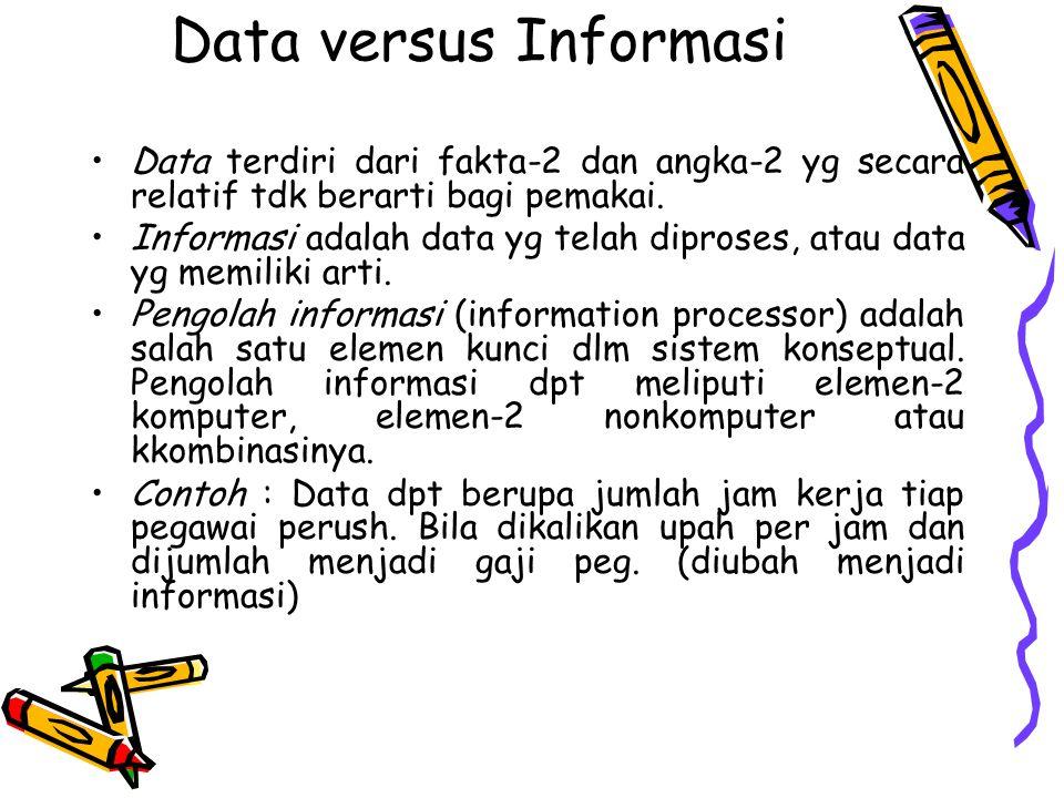 Data versus Informasi Data terdiri dari fakta-2 dan angka-2 yg secara relatif tdk berarti bagi pemakai. Informasi adalah data yg telah diproses, atau