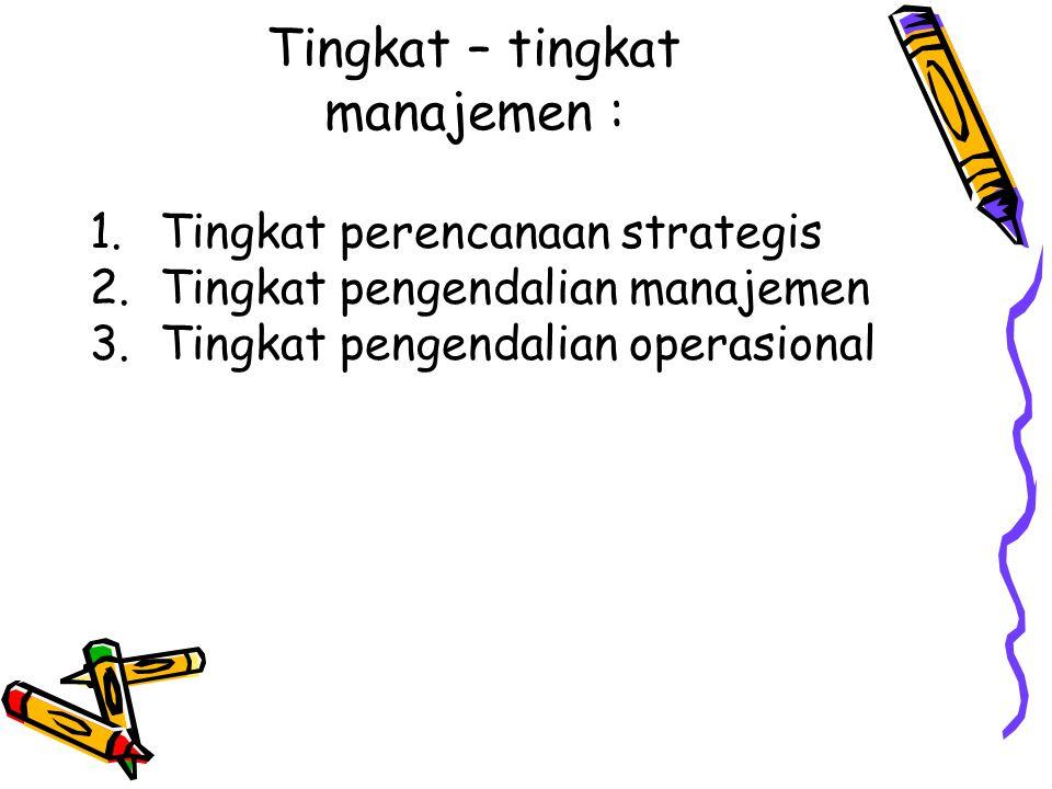 Fungsi Manajemen (Henri Fayol : 1914) 1.Planning (merencanakan) 2.Organizing (mengorganisasikan) 3.Staffing (menyusun staff) 4.Directing (mengarahkan) 5.Controlling (mengendalikan)