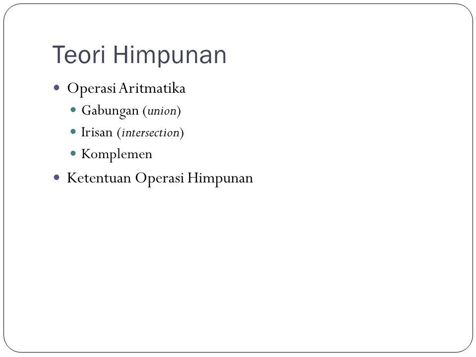 Teori Himpunan Operasi Aritmatika Gabungan (union) Irisan (intersection) Komplemen Ketentuan Operasi Himpunan