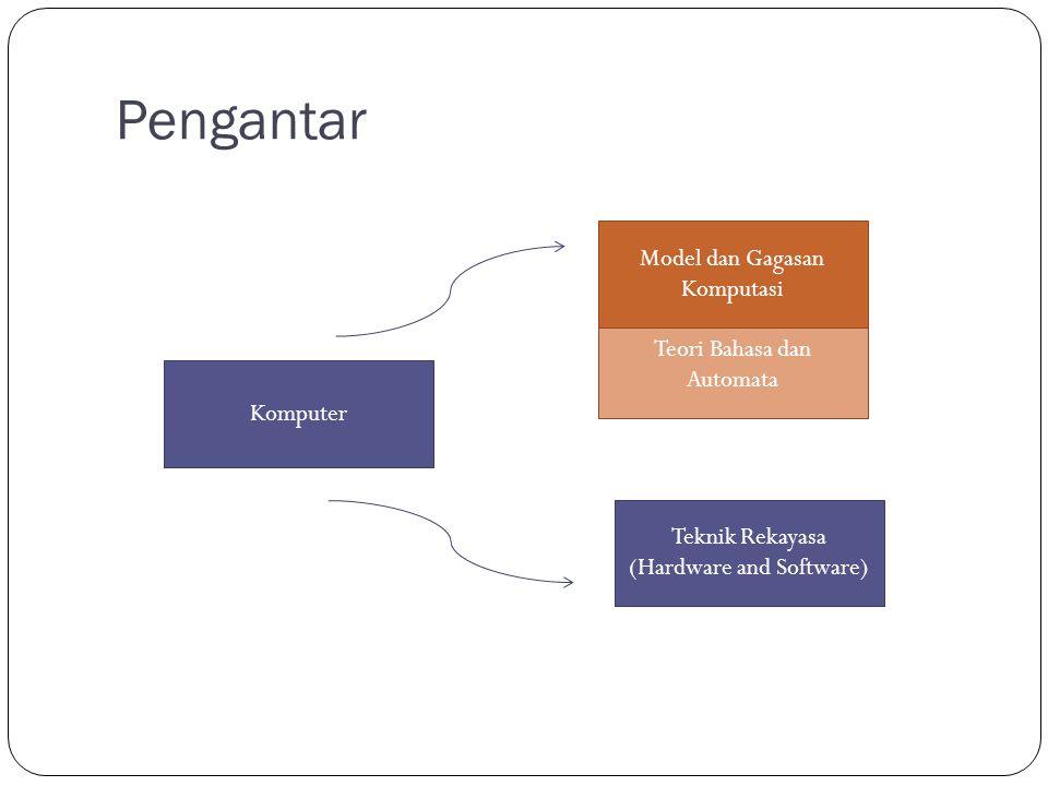 Teori Bahasa dan Automata Pengantar Komputer Model dan Gagasan Komputasi Teknik Rekayasa (Hardware and Software)