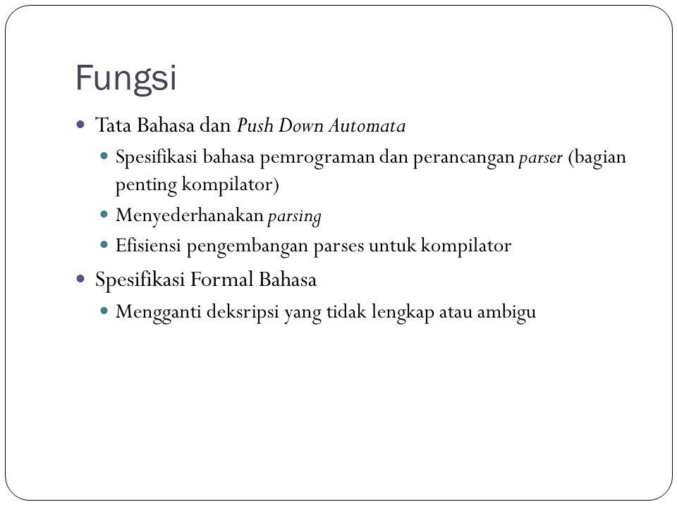Fungsi Teori Perancangan digital 1 Perancangan Bahasa Pemrograman 2 Perancangan Kompilator 3