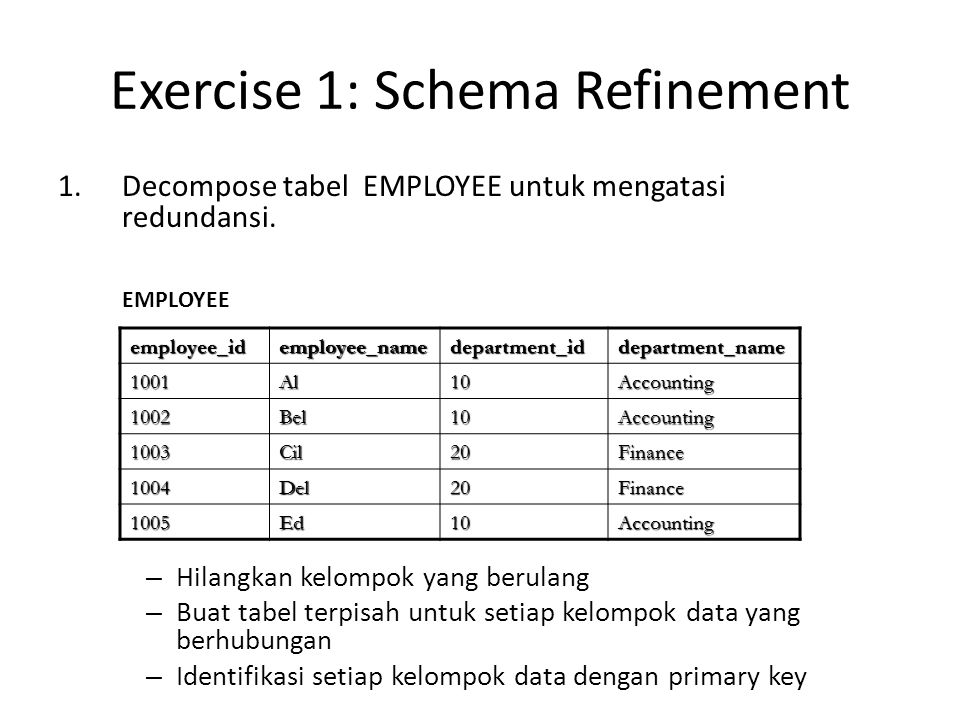 Exercise 2: Schema Refinement (Relation with transitive dependency)