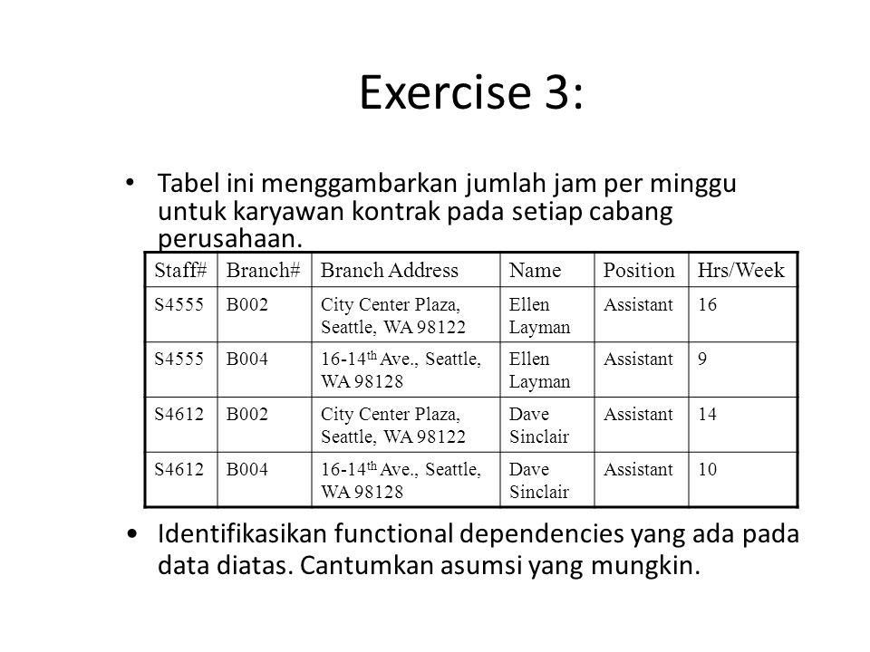 Exercise 3: Tabel ini menggambarkan jumlah jam per minggu untuk karyawan kontrak pada setiap cabang perusahaan.