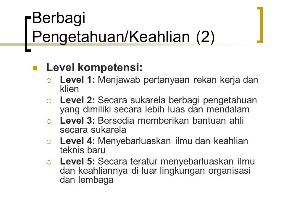 Berbagi Pengetahuan/Keahlian (2) Level kompetensi:  Level 1: Menjawab pertanyaan rekan kerja dan klien  Level 2: Secara sukarela berbagi pengetahuan