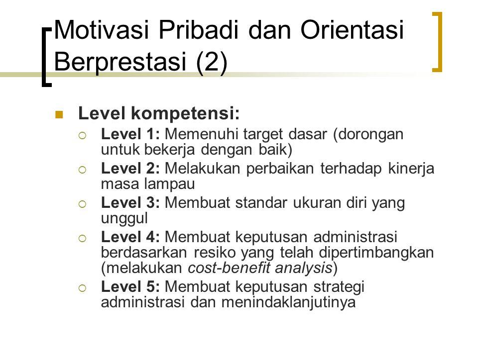 Motivasi Pribadi dan Orientasi Berprestasi (2) Level kompetensi:  Level 1: Memenuhi target dasar (dorongan untuk bekerja dengan baik)  Level 2: Mela