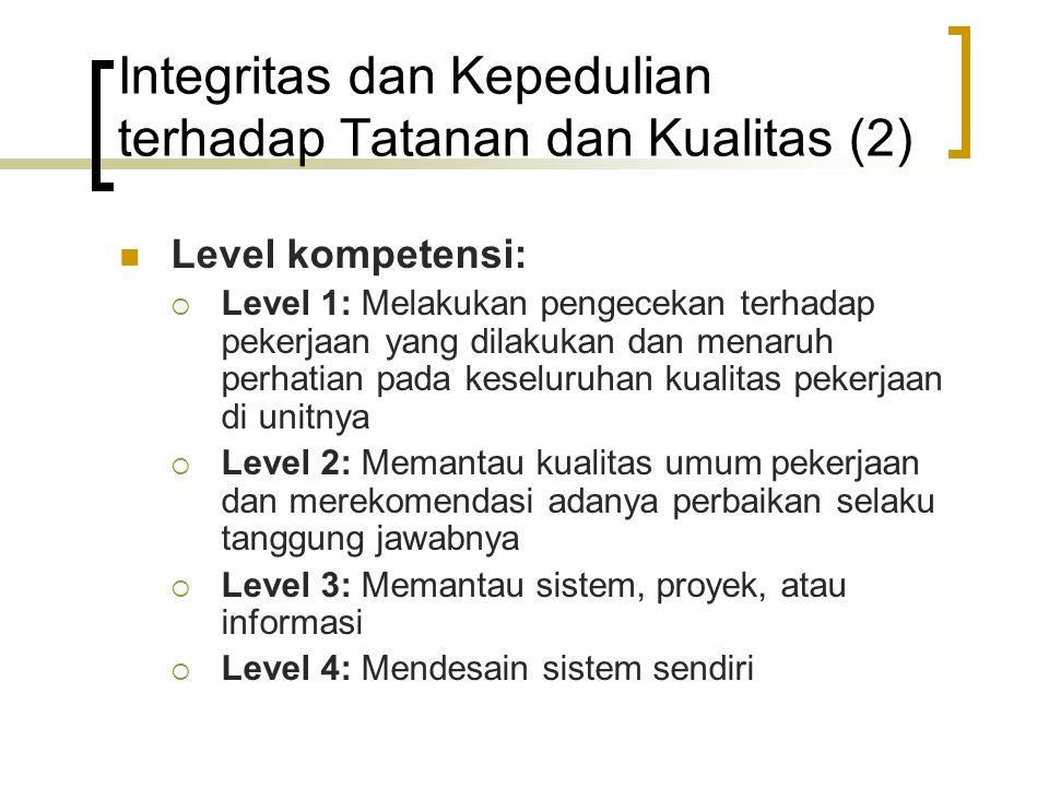 Integritas dan Kepedulian terhadap Tatanan dan Kualitas (2) Level kompetensi:  Level 1: Melakukan pengecekan terhadap pekerjaan yang dilakukan dan me