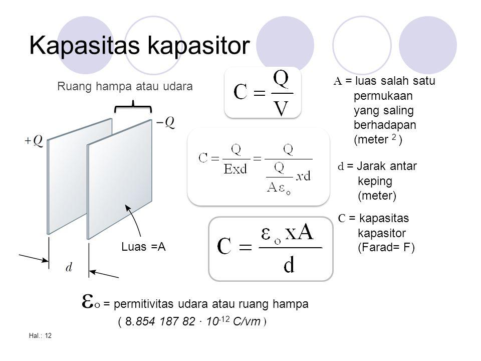 Kapasitas kapasitor Hal.: 12 Ruang hampa atau udara Luas =A C = kapasitas kapasitor (Farad= F) d = Jarak antar keping (meter) A = luas salah satu permukaan yang saling berhadapan (meter 2 )  o = permitivitas udara atau ruang hampa ( 8.854 187 82 · 10 -12 C/vm )