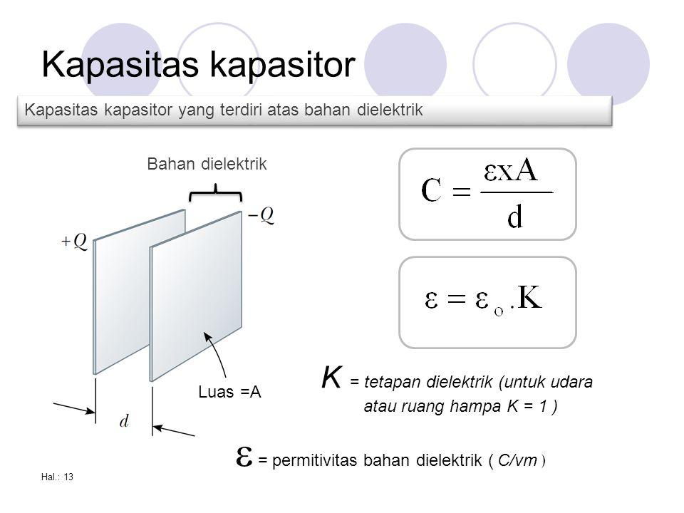 Kapasitas kapasitor Hal.: 13 Bahan dielektrik Luas =A  = permitivitas bahan dielektrik ( C/vm ) Kapasitas kapasitor yang terdiri atas bahan dielektrik K = tetapan dielektrik (untuk udara atau ruang hampa K = 1 )