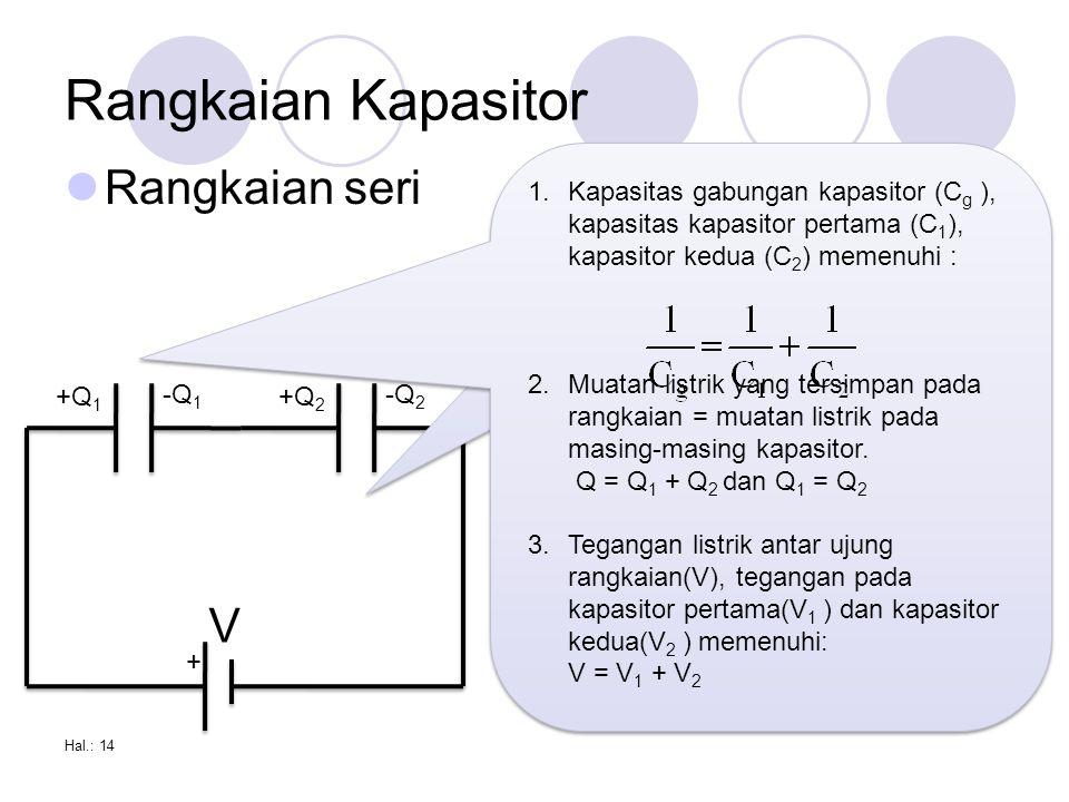 Rangkaian Kapasitor Rangkaian seri Hal.: 14 + V +Q 1 -Q 1 +Q 2 -Q 2 1.Kapasitas gabungan kapasitor (C g ), kapasitas kapasitor pertama (C 1 ), kapasitor kedua (C 2 ) memenuhi : 2.Muatan listrik yang tersimpan pada rangkaian = muatan listrik pada masing-masing kapasitor.