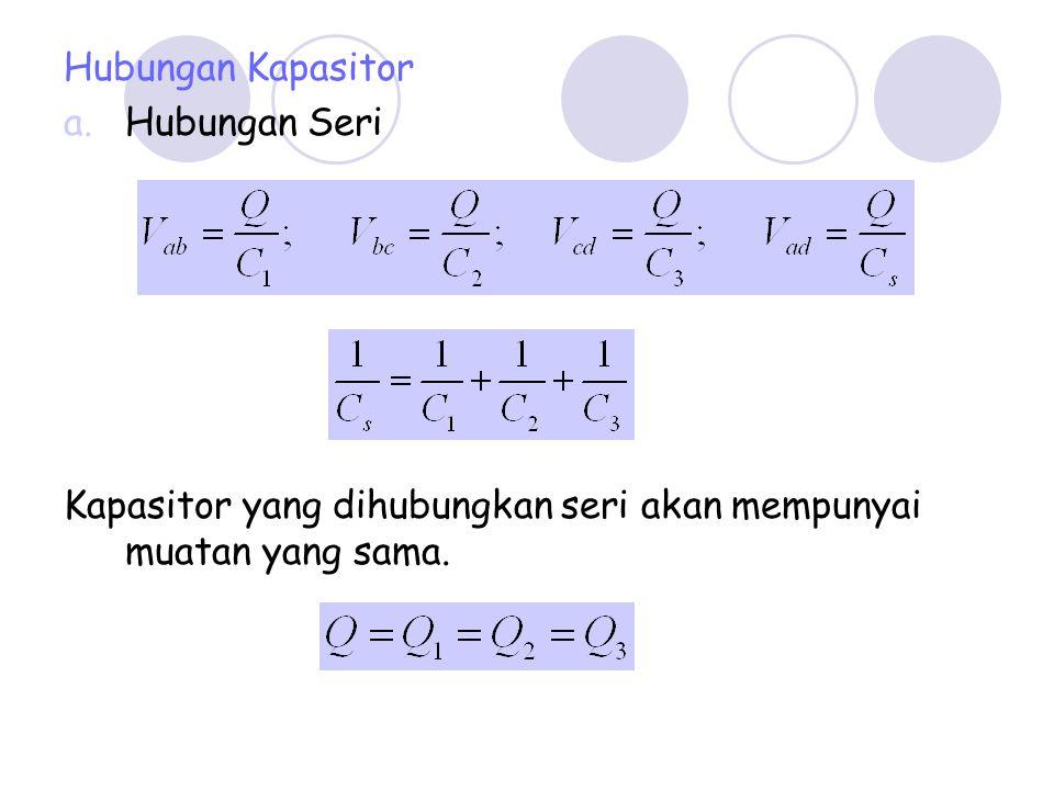 Hubungan Kapasitor a.Hubungan Seri Kapasitor yang dihubungkan seri akan mempunyai muatan yang sama.