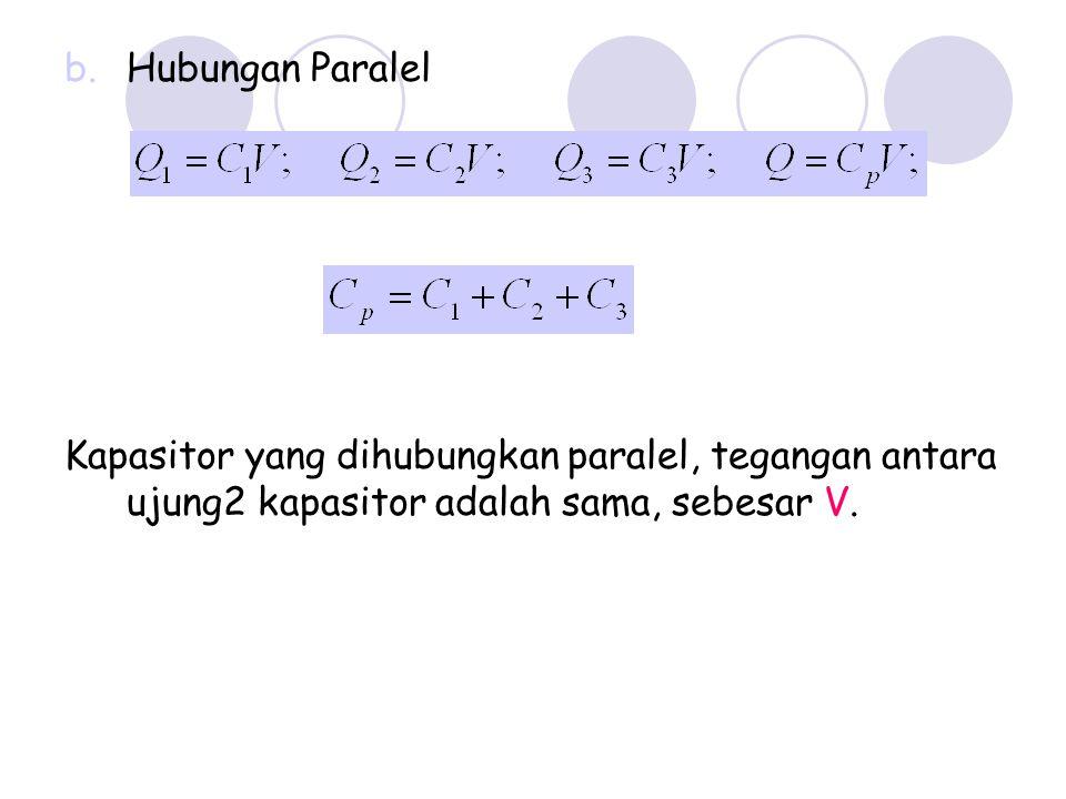 Energi Listrik yang Tersimpan pada Kapasitor Grafik hubungan tegangan (V) dengan muatan listrik yang tersimpan pada kapasitor (Q) Hal.: 18Isi dengan Judul Halaman Terkait V(volt) Q(Coulomb) Q V Nilai energi listrik yang tersimpan pada kapasitor yang bermuatan listrik Q = luas daerah Dibawah garis grafik Q-V (yang diarsir ).