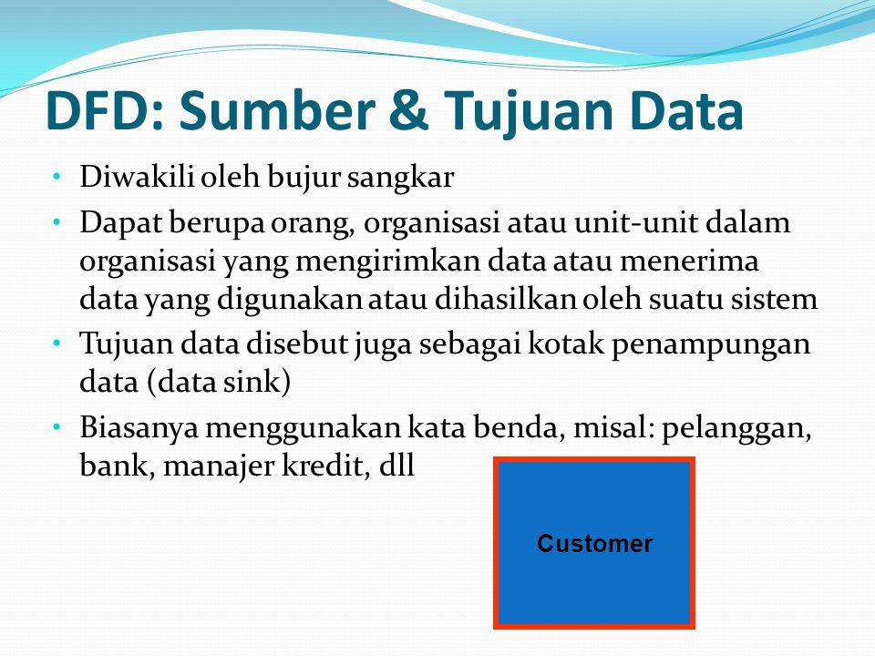 DFD: Arus Data Diwakili oleh tanda panah Menggunakan kata benda Mewakili arus data antara pemprosesan, penyimpanan, serta sumber dan tujuan data Arus data dapat pula digunakan untuk pembuatan, pembacaan, penghapusan, atau pembaruan data dalam suatu file atau database (penyimpanan data) Anak panah arus data harus diberi nama untuk menunjukkan jenis data yang lewat.