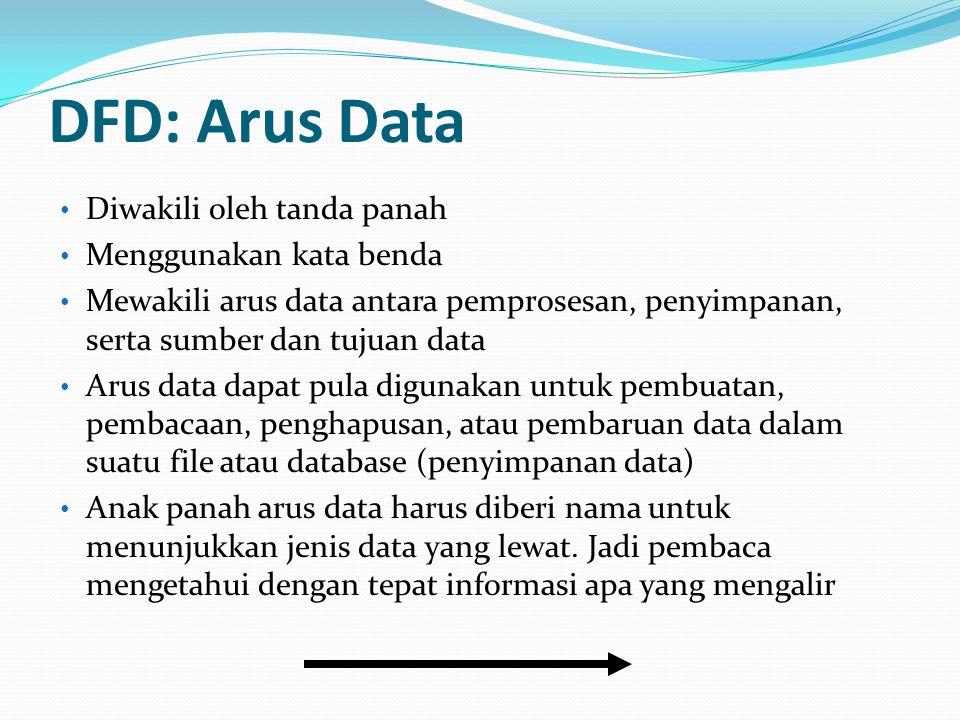 DFD: Arus Data Diwakili oleh tanda panah Menggunakan kata benda Mewakili arus data antara pemprosesan, penyimpanan, serta sumber dan tujuan data Arus