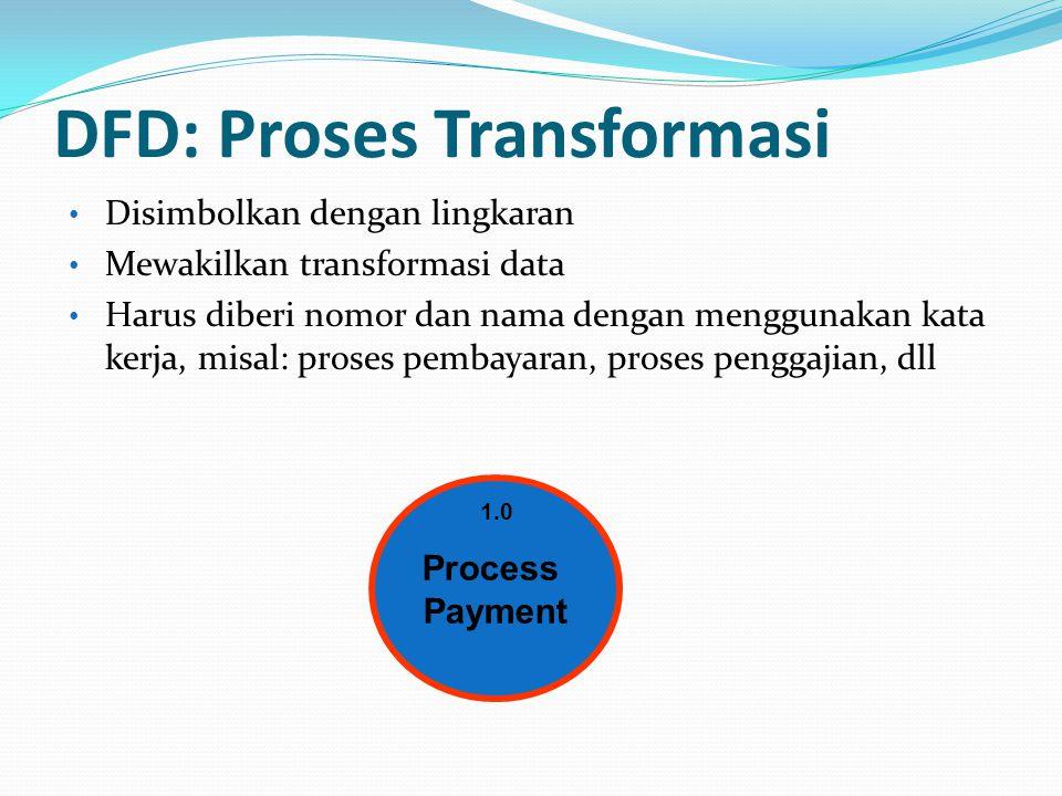 DFD: Proses Transformasi Disimbolkan dengan lingkaran Mewakilkan transformasi data Harus diberi nomor dan nama dengan menggunakan kata kerja, misal: p