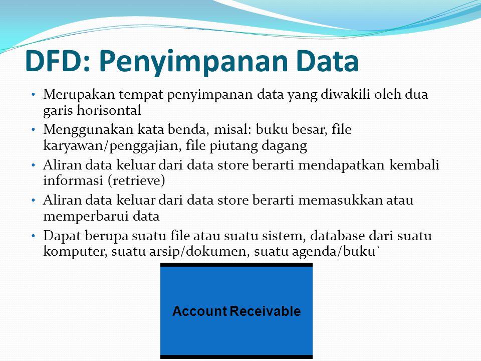 DFD: Penyimpanan Data Merupakan tempat penyimpanan data yang diwakili oleh dua garis horisontal Menggunakan kata benda, misal: buku besar, file karyaw