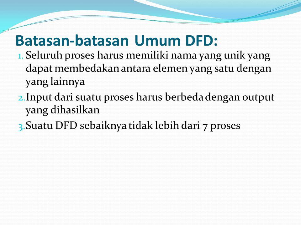 Batasan-batasan Umum DFD: 1. Seluruh proses harus memiliki nama yang unik yang dapat membedakan antara elemen yang satu dengan yang lainnya 2. Input d