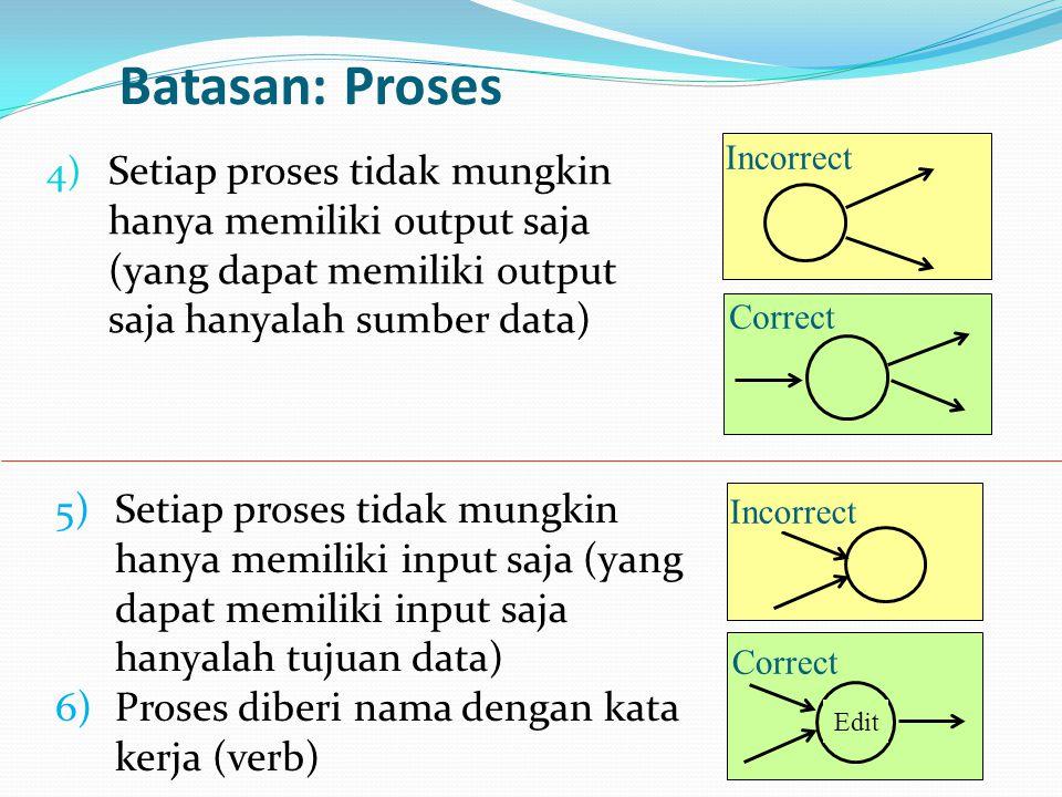 Batasan: Proses 4) Setiap proses tidak mungkin hanya memiliki output saja (yang dapat memiliki output saja hanyalah sumber data) Incorrect Correct Inc