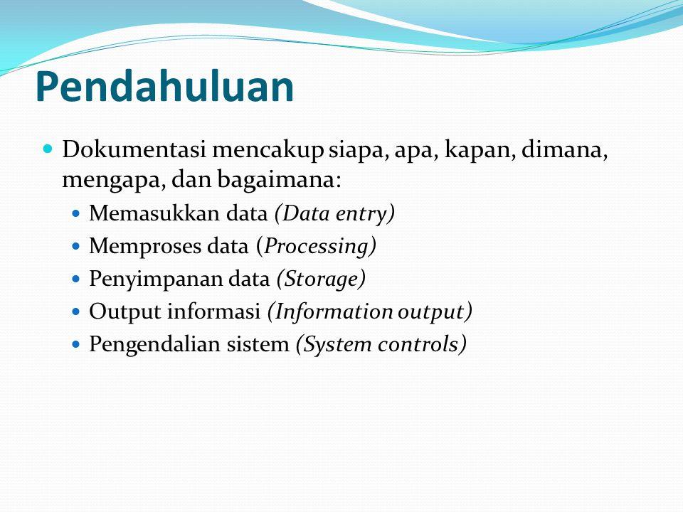 Pendahuluan Dokumentasi mencakup siapa, apa, kapan, dimana, mengapa, dan bagaimana: Memasukkan data (Data entry) Memproses data (Processing) Penyimpan