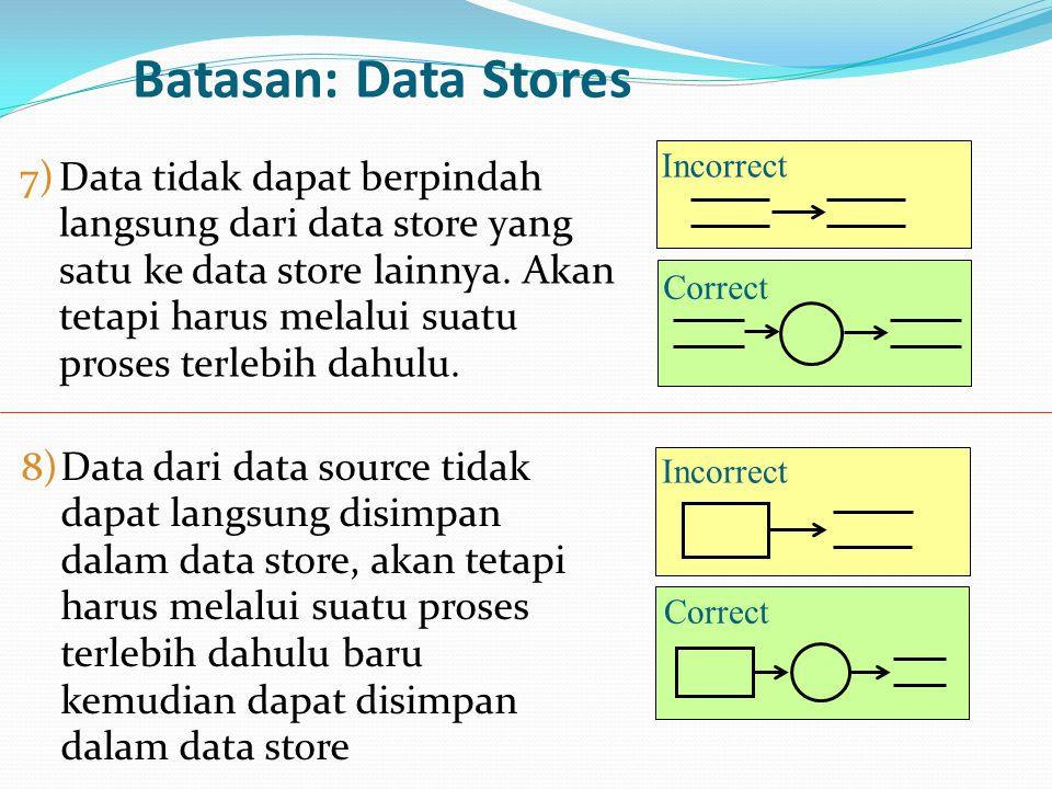 Batasan: Data Stores Correct Incorrect 9)Data dalam data store tidak dapat mengalir secara langsung ke data destination 10) Data store diberi nama dengan menggunakan kata benda CUSTOMER
