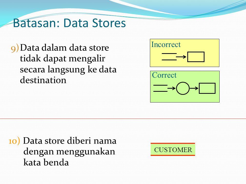 Batasan: Data Stores Correct Incorrect 9)Data dalam data store tidak dapat mengalir secara langsung ke data destination 10) Data store diberi nama den