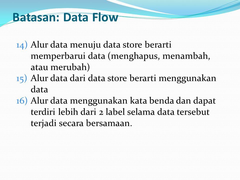 Batasan: Data Flow 14)Alur data menuju data store berarti memperbarui data (menghapus, menambah, atau merubah) 15)Alur data dari data store berarti me
