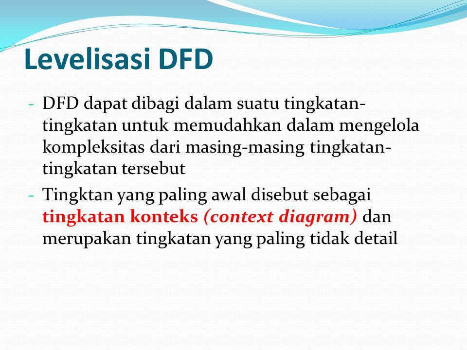 Levelisasi DFD - Tingkatan-tingkatan berikutnya (level 0, 1, 2, dst) membagi satu proses dari diagram sebelumnya menjadi diagram baru yang lebih detail - Setiap tingkatan harus dijaga keseimbangannya.