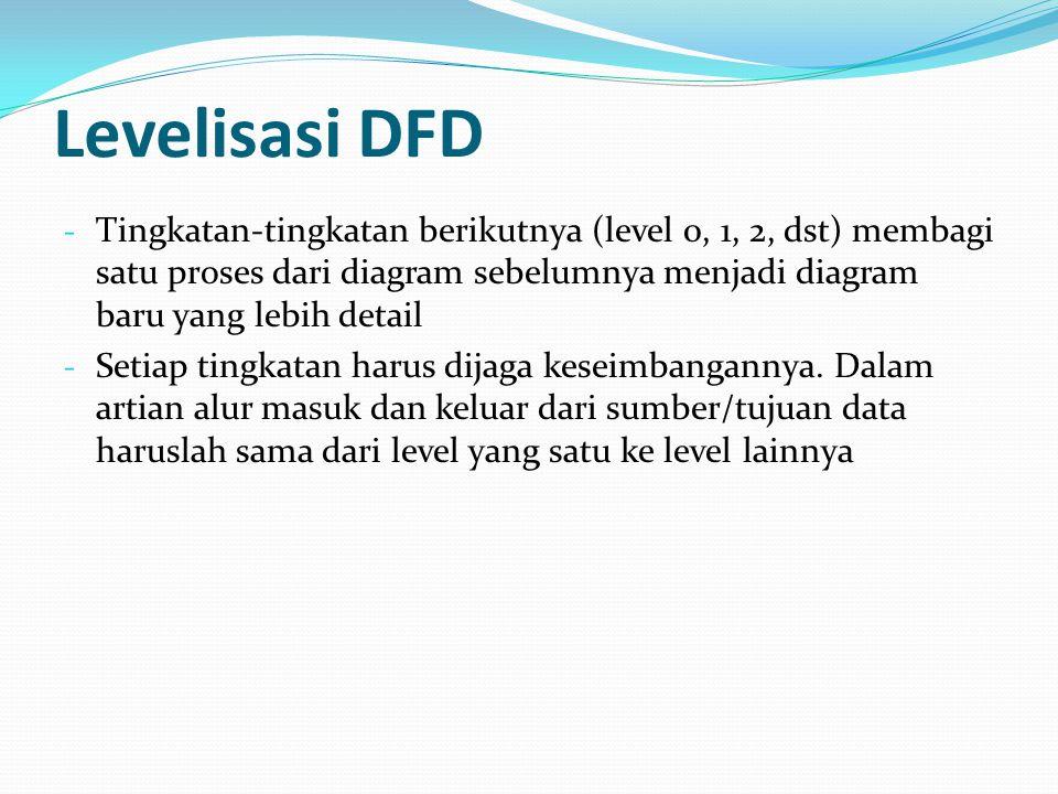 Levelisasi DFD - Tingkatan-tingkatan berikutnya (level 0, 1, 2, dst) membagi satu proses dari diagram sebelumnya menjadi diagram baru yang lebih detai