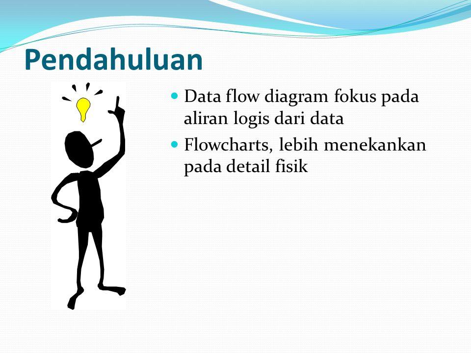 Pendahuluan Data flow diagram fokus pada aliran logis dari data Flowcharts, lebih menekankan pada detail fisik