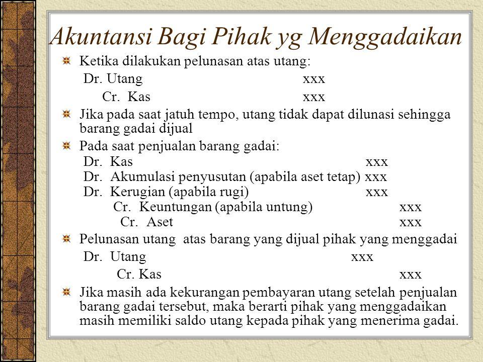 Akuntansi Bagi Pihak yg Menggadaikan Ketika dilakukan pelunasan atas utang: Dr.