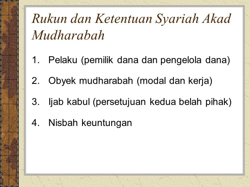 Rukun dan Ketentuan Syariah Akad Mudharabah 1.Pelaku (pemilik dana dan pengelola dana) 2.Obyek mudharabah (modal dan kerja) 3.Ijab kabul (persetujuan
