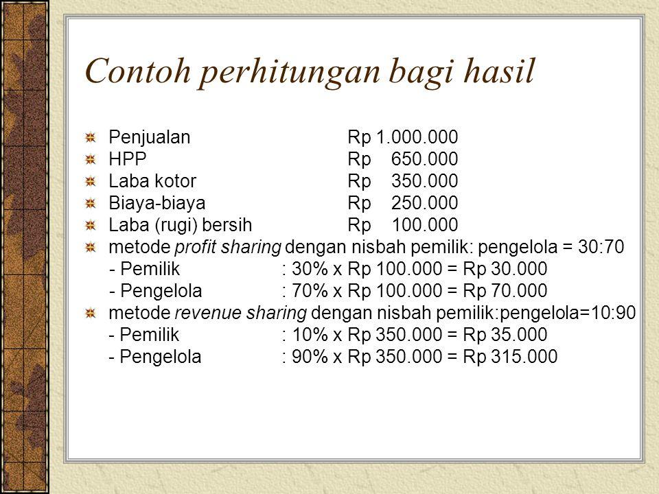 Contoh perhitungan bagi hasil Penjualan Rp 1.000.000 HPPRp 650.000 Laba kotorRp 350.000 Biaya-biayaRp 250.000 Laba (rugi) bersihRp 100.000 metode prof