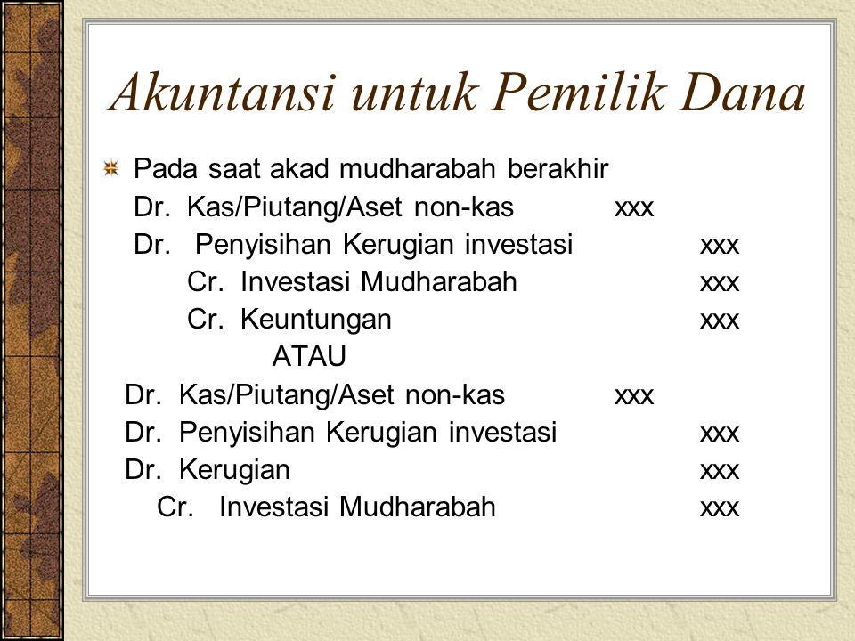 Akuntansi untuk Pemilik Dana Pada saat akad mudharabah berakhir Dr. Kas/Piutang/Aset non-kasxxx Dr. Penyisihan Kerugian investasixxx Cr. Investasi Mud