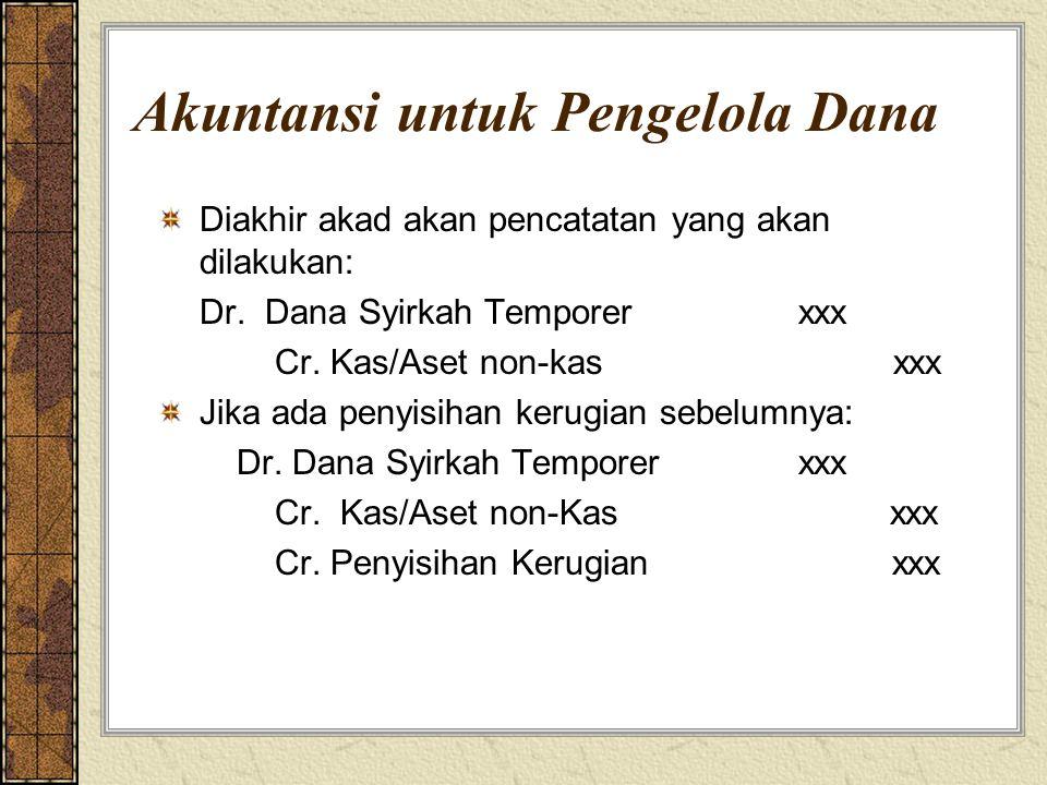Akuntansi untuk Pengelola Dana Diakhir akad akan pencatatan yang akan dilakukan: Dr. Dana Syirkah Temporer xxx Cr. Kas/Aset non-kas xxx Jika ada penyi