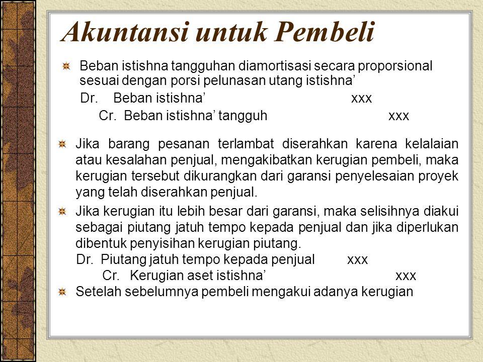 Akuntansi untuk Pembeli Beban istishna tangguhan diamortisasi secara proporsional sesuai dengan porsi pelunasan utang istishna' Dr.