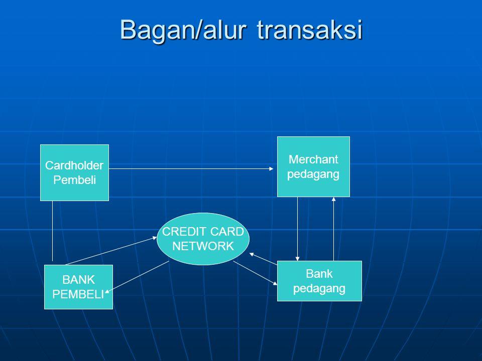 Bagan/alur transaksi Cardholder Pembeli Merchant pedagang Bank pedagang BANK PEMBELI CREDIT CARD NETWORK