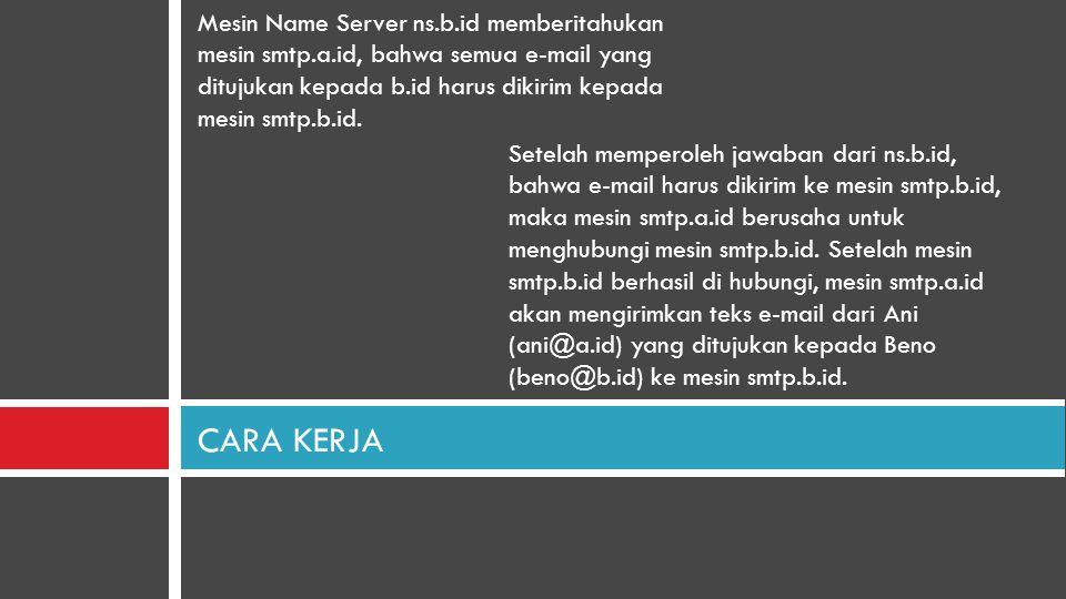 CARA KERJA Mesin Name Server ns.b.id memberitahukan mesin smtp.a.id, bahwa semua e-mail yang ditujukan kepada b.id harus dikirim kepada mesin smtp.b.i